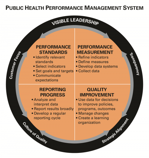Performance_Management_Framework